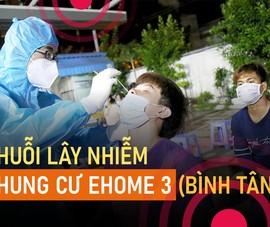 Infographic: Chuỗi lây nhiễm chung cư Ehome 3
