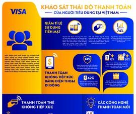 Người tiêu dùng Việt giảm tỉ lệ sử dụng tiền mặt