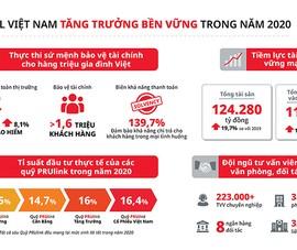 Năm 2020: Prudential Việt Nam chi trả 6.700 tỷ đồng bảo hiểm
