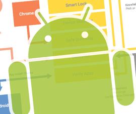 Dùng smartphone Huawei coi chừng bị tấn công