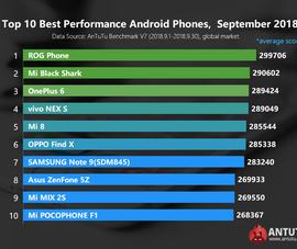 10 smartphone Android mạnh nhất trong tháng 9-2018