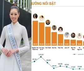 Hoa hậu Khánh Vân là người có tầm ảnh hưởng nhất MXH tháng 5