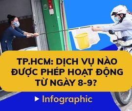TP.HCM: Các dịch vụ kinh doanh, shipper được phép hoạt động lại từ 8-9