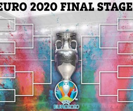 Pháp, Ý, Bỉ, Tây Ban Nha và Bồ Đào Nha 'tử chiến' ở Euro 2020