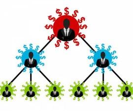 Phạt hai công ty đa cấp gần 1 tỉ đồng