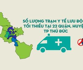 Thanh tra TP.HCM yêu cầu các quận huyện cung cấp thông tin về COVID-19