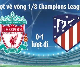 Liverpool cực khó lội ngược dòng trước Atletico Madrid