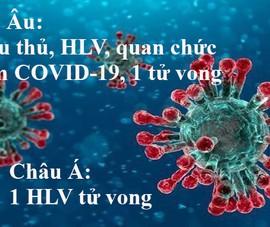 Cầu thủ, HLV nhiễm COVID-19 ngày càng tăng