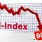 Nỗ lực phục hồi thất bại, VN-Index sẽ thủng mốc 900?