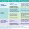 Cập nhật các điểm 3 bệnh nhân COVID-19 ở TP.HCM từng đến