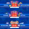 Soi kèo và dự đoán: Đan Mạch có hạ được Bỉ sau cú sốc Eriksen?