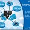 Vì sao nhiều doanh nghiệp chọn VNPT Smart Cloud?