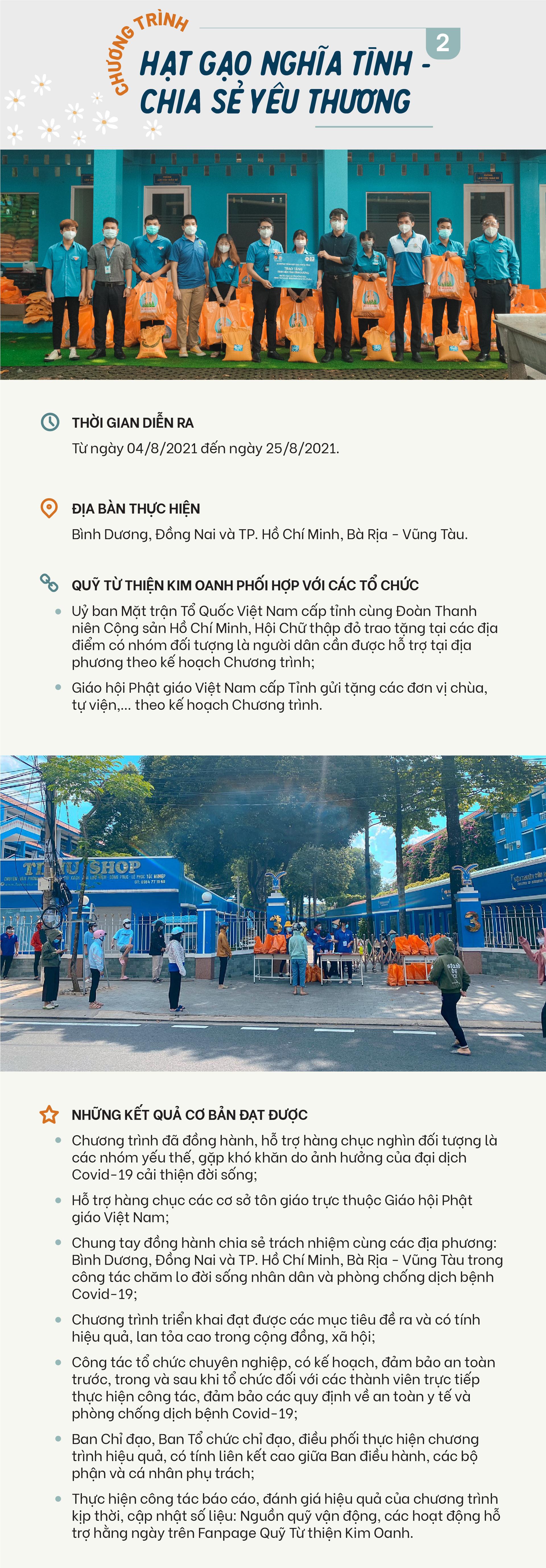 Quỹ từ thiện Kim Oanh trong cuộc chiến phòng, chống COVID-19 - ảnh 3