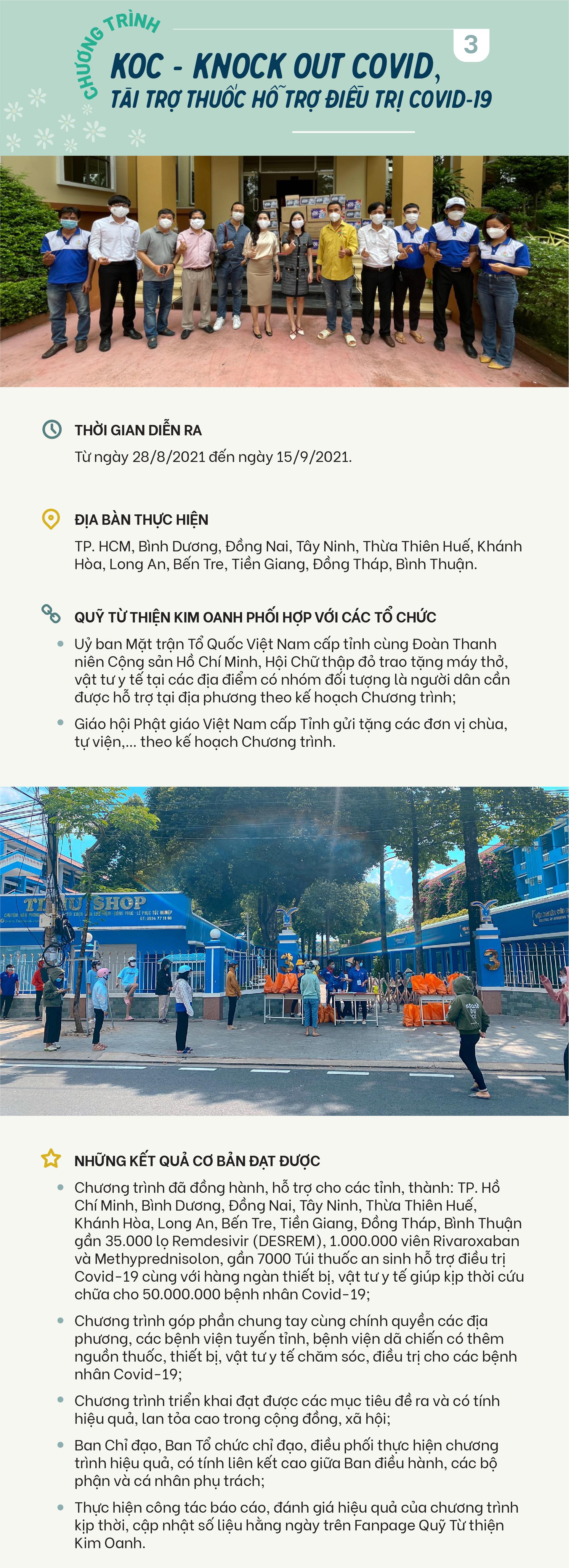 Quỹ từ thiện Kim Oanh trong cuộc chiến phòng, chống COVID-19 - ảnh 5