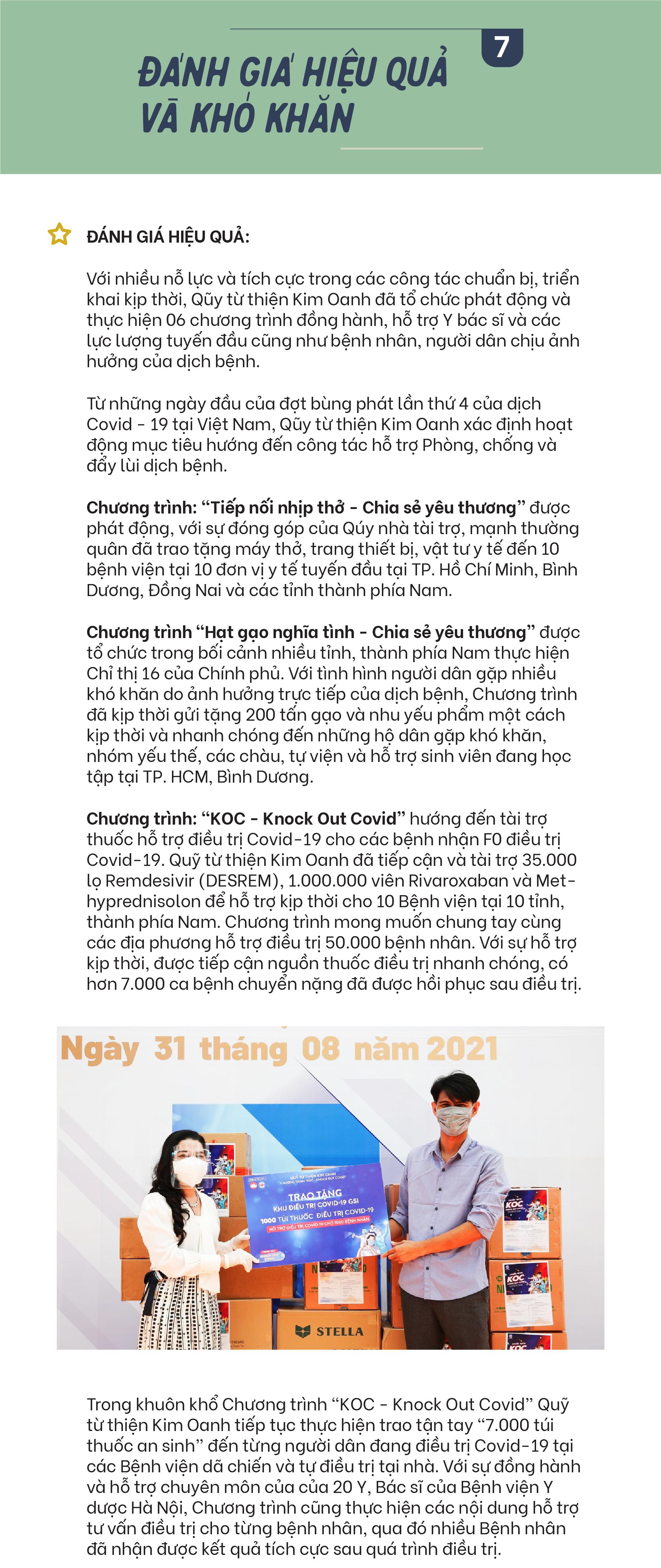 Quỹ từ thiện Kim Oanh trong cuộc chiến phòng, chống COVID-19 - ảnh 8