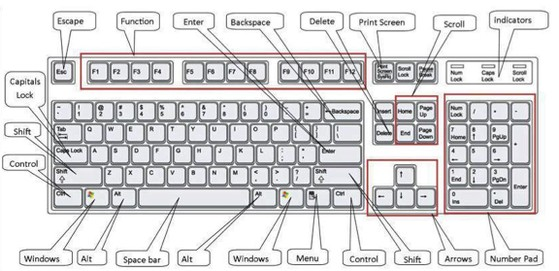 bàn phím windows