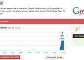 Gmail bất ngờ ngừng hoạt động