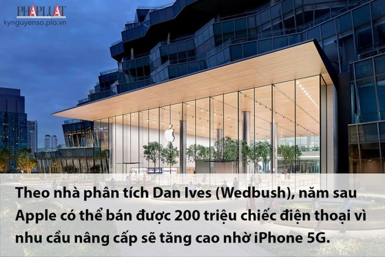 apple-tang-truong-manh-vao-nam-sau-nho-iphone-5g