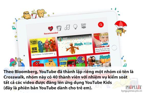 YouTube-thanh-lap-nhom-kiem-soat-noi-dung-video-cho-tre-em
