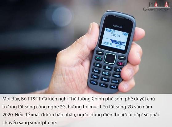 tat-song-2g-2020
