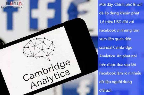 facebook-bi-phat-16-trieu-usd-tai-brazil