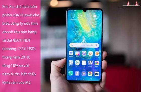 huawei-tang-truong-18-%-trong-nam-2019