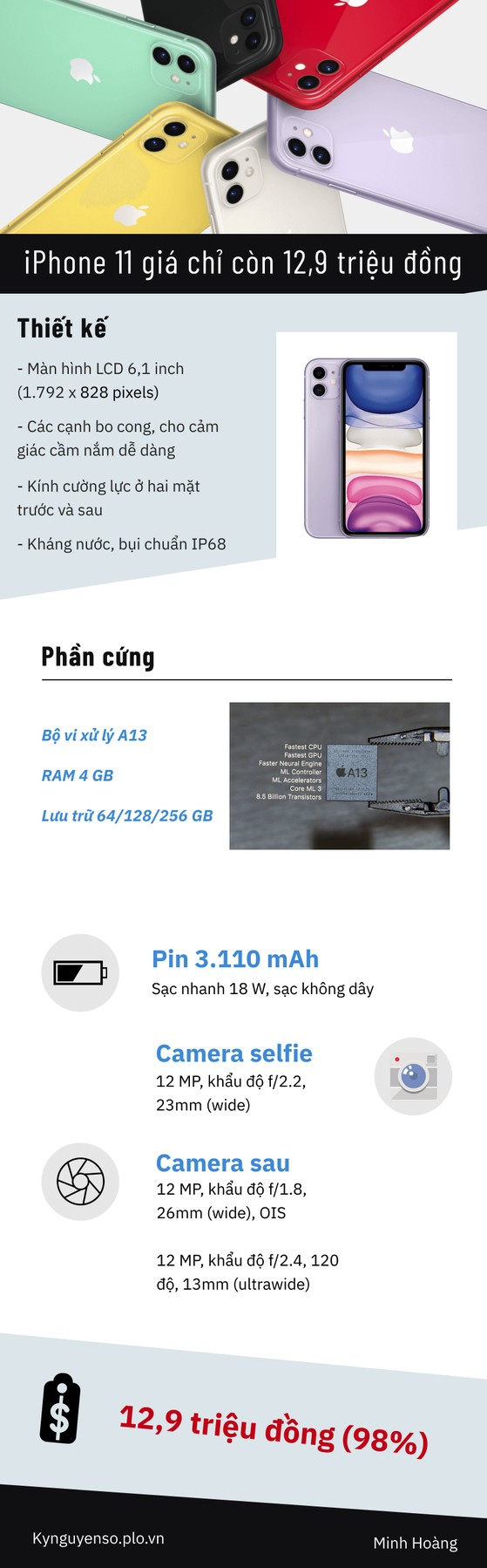 infographic-iphone-11-kynguyenso