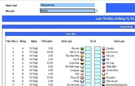 Bộ lịch thi đấu thông minh - Công cụ không thể thiếu trong mùa World Cup 2014