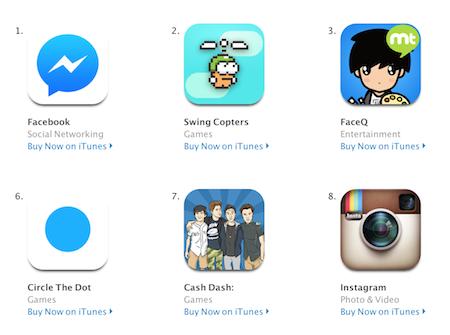 Swing Copters đứng thứ 2 tại bảng xếp hạng trên Appstore Mỹ