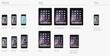 Những thiết bị nhận được bản cập nhật iOS 8 mới nhất của Apple