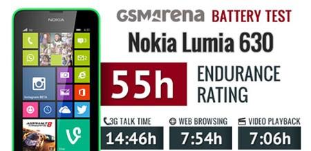 Quản lý RAM tốt là lý do giúp Nokia Lumia 630 chạy mượt mà trên những game nặng.