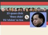 25 quan chức 'theo chân' Phan Văn Anh Vũ ra tòa