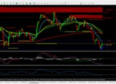 NHNN khuyến cáo rủi ro nhà đầu tư giao dịch sàn Forex