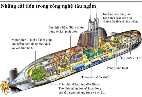 sub-2-9372-1430733652.jpg