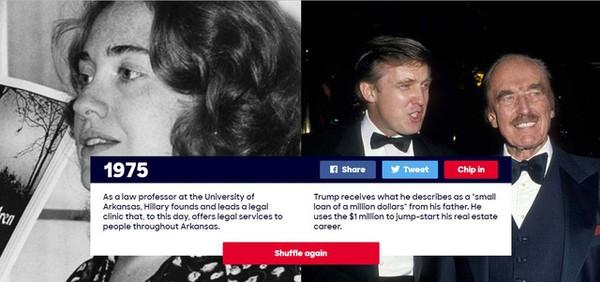 """Năm 1975: Bà Hillary Clinton, khi đó là giáo sư luật tại Đại học Arkansas, đã thành lập và điều hành một văn phòng luật nhằm cung cấp các dịch vụ tư vấn luật cho người dân trên khắp bang Arkansas. Còn Donald Trump lúc này đã nhận được số tiền mà ông miêu tả là """"khoản vay nhỏ trị giá một triệu đô la"""" từ cha mình. Ông Trump đã sử dụng 1 triệu USD này để khởi nghiệp trong lĩnh vực địa ốc."""