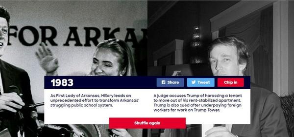 Năm 1983: Hillary Clinton, khi đó là phu nhân Thống đốc bang Arkansas, đã nỗ lực cải cách hệ thống giáo dục công của bang này. Còn Donald Trump đang vướng vào một vụ kiện ngược đãi khách thuê nhà khi đuổi người này ra khỏi căn hộ mà ông Trump sở hữu. Ông Trump cũng bị kiện vì trả lương thấp cho các nhân viên người nước ngoài làm việc tại Tháp Trump.