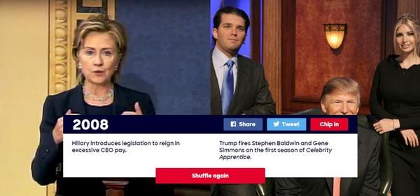"""Năm 2008: Bà Hillary giới thiệu dự luật kiểm soát việc trả lương hậu hĩnh cho cấp Giám đốc điều hành (CEO) trong khi ông Trump sa thải Stephen Baldwin và Gene Simmons trong những mùa đầu tiên của chương trình truyền hình thực tế """"Celebrity Apprentice""""."""