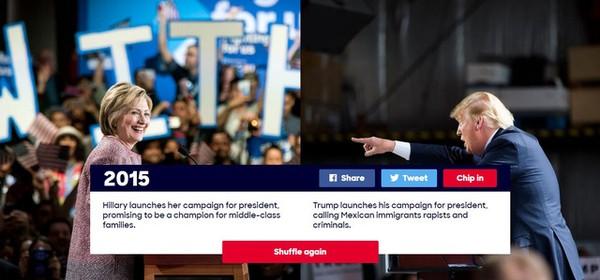 Năm 2015: 2015 là năm bà Clinton khởi động chiến dịch tranh cử tổng thống với lời hứa sẽ trở thành vị tổng thống của các gia đình trung lưu. 2015 cũng là năm ông Trump bắt đầu cuộc chạy đua vào Nhà Trắng, với những phát ngôn gây sốc như gọi người nhập cư Mexico là những kẻ hiếp dâm và tội phạm.