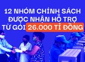 Inforgraphic: 12 nhóm được hỗ trợ từ gói 26.000 tỉ đồng