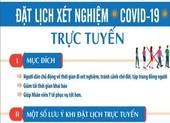 TP.HCM triển khai đặt lịch xét nghiệm COVID-19 trực tuyến