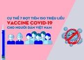 Cụ thể 7 đợt tiêm 150 triệu liều vaccine COVID-19 cho toàn dân
