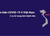 Diễn biến COVID-19 ở Việt Nam đến 17-5: 2 ca tử vong