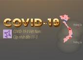 COVID-19 ở Việt Nam: Cập nhật đến 11-3, thêm 19 người nhiễm