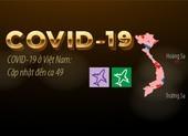 COVID-19 ở Việt Nam: Cập nhật đến ca 49