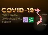 COVID-19 ở Việt Nam: Đến 20 giờ tối 13-3 có 47 ca nhiễm