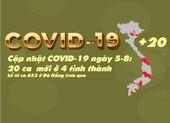 Cập nhật COVID-19 5-8: 20 ca mới ở 4 tỉnh thành kể từ ca 652