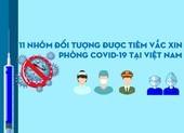 11 nhóm đối tượng được tiêm vaccine phòng COVID-19 ở Việt Nam