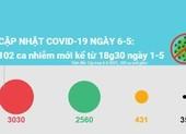 Toàn cảnh COVID-19 ở Việt Nam đến 6-5