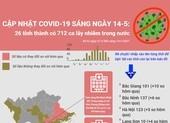 Cập nhật COVID-19 ở Việt Nam 13-5: 712 ca nhiễm trong nước
