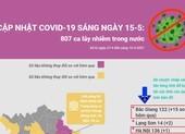Cập nhật COVID-19 ở Việt Nam 15-5: 4 tỉnh thành trên 100 ca